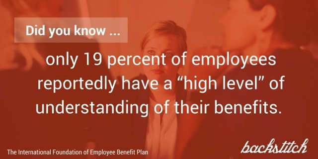 Only 19 percent of employees have a high level of understanding of their benefits