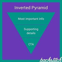 Inverted Pyramid of Message Targeting