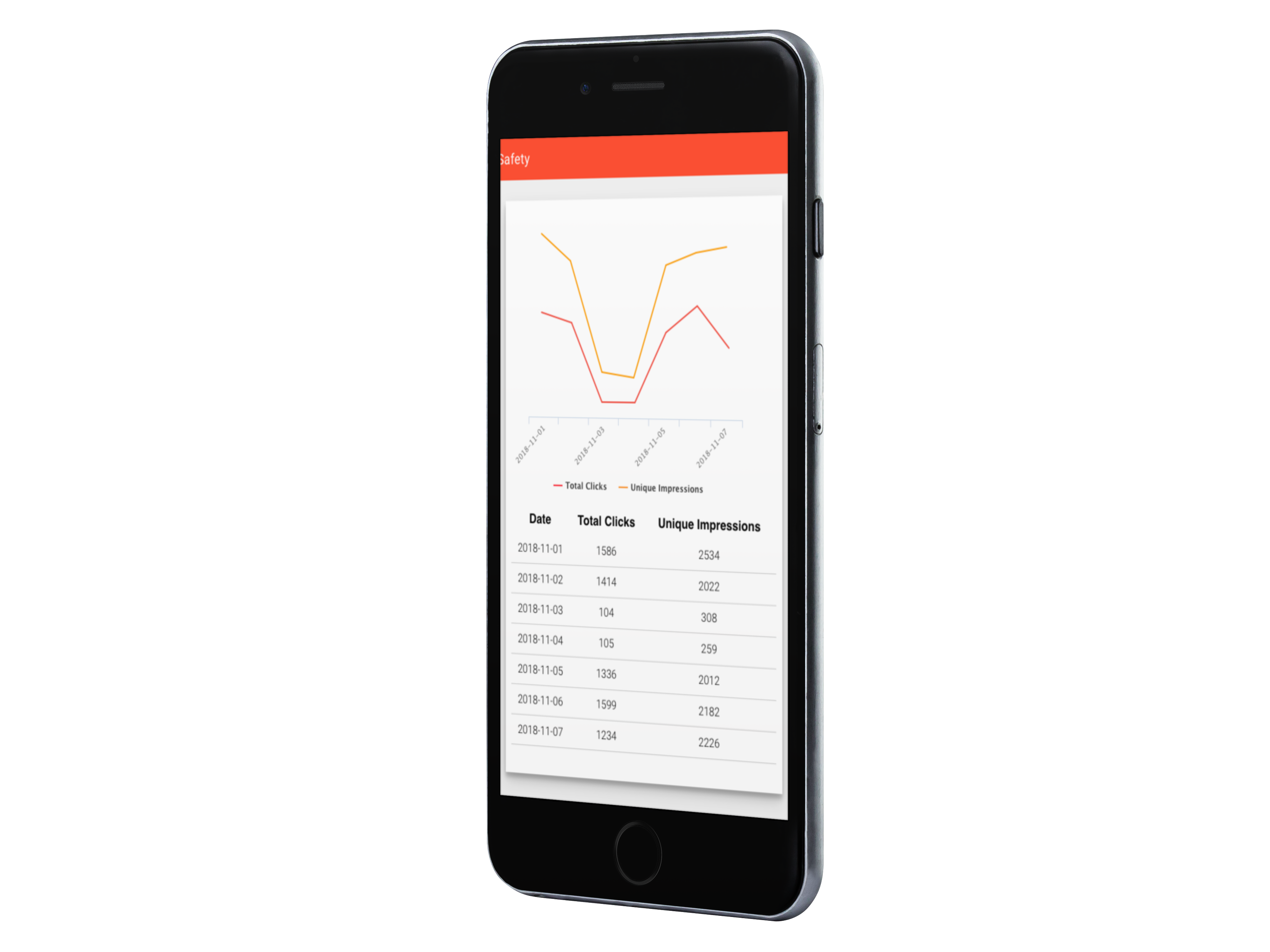 View analytics on the web or phone