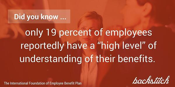 Improper levels of internal communications have lead to employees misunderstanding their benefits options.
